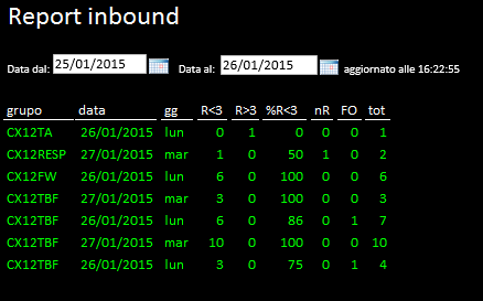 ip_centrex_acd_report-inbound