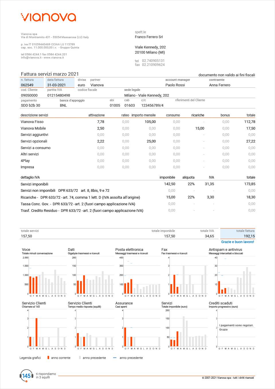 March 2021 invoice